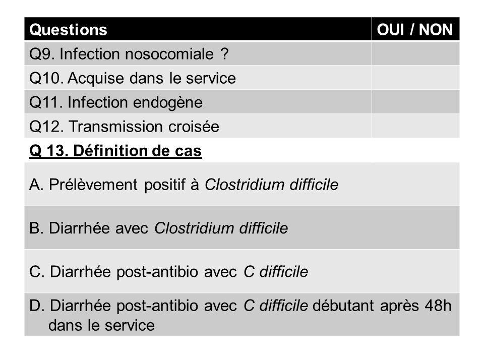 QuestionsOUI / NON Q9. Infection nosocomiale ? Q10. Acquise dans le service Q11. Infection endogène Q12. Transmission croisée Q 13. Définition de cas
