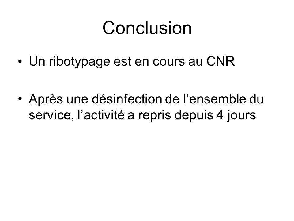 Conclusion Un ribotypage est en cours au CNR Après une désinfection de lensemble du service, lactivité a repris depuis 4 jours