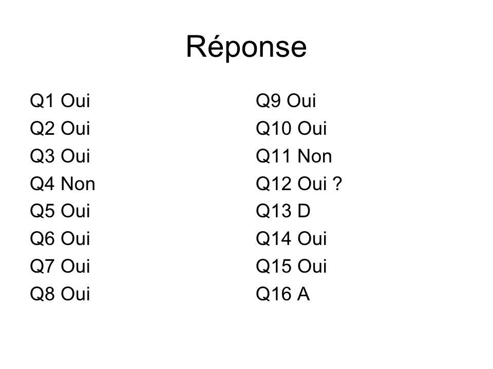 Réponse Q1 Oui Q2 Oui Q3 Oui Q4 Non Q5 Oui Q6 Oui Q7 Oui Q8 Oui Q9 Oui Q10 Oui Q11 Non Q12 Oui ? Q13 D Q14 Oui Q15 Oui Q16 A