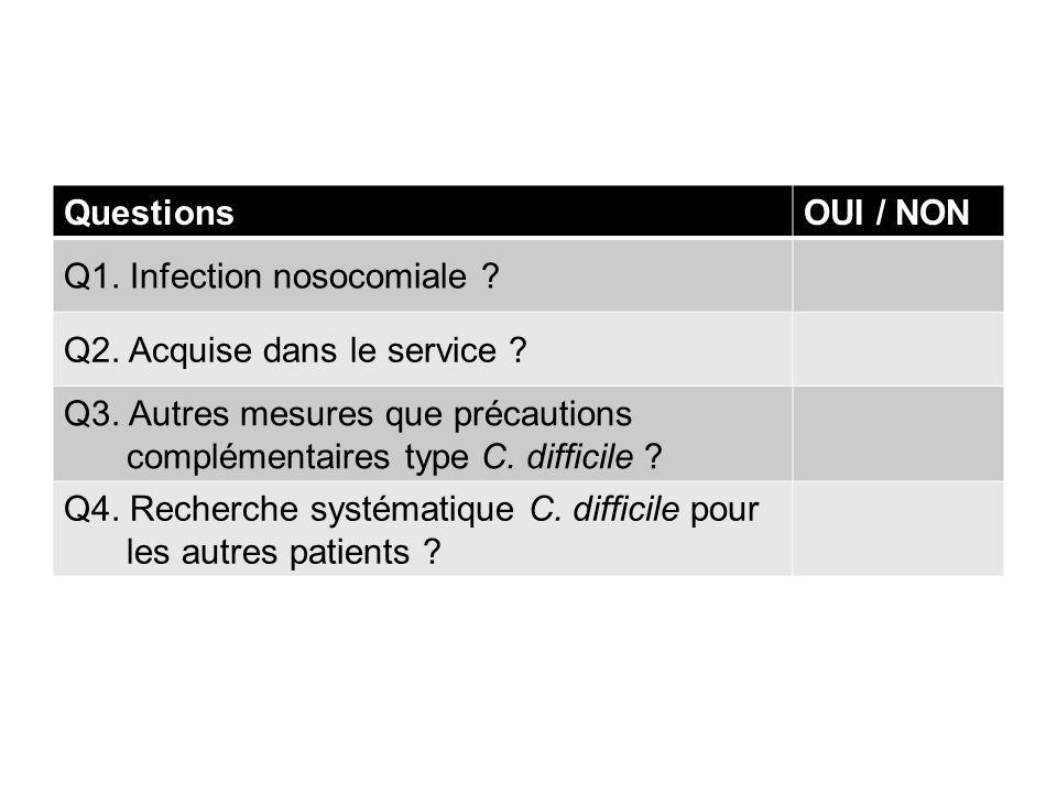 QuestionsOUI / NON Q1. Infection nosocomiale ? Q2. Acquise dans le service ? Q3. Autres mesures que précautions complémentaires type C. difficile ? Q4
