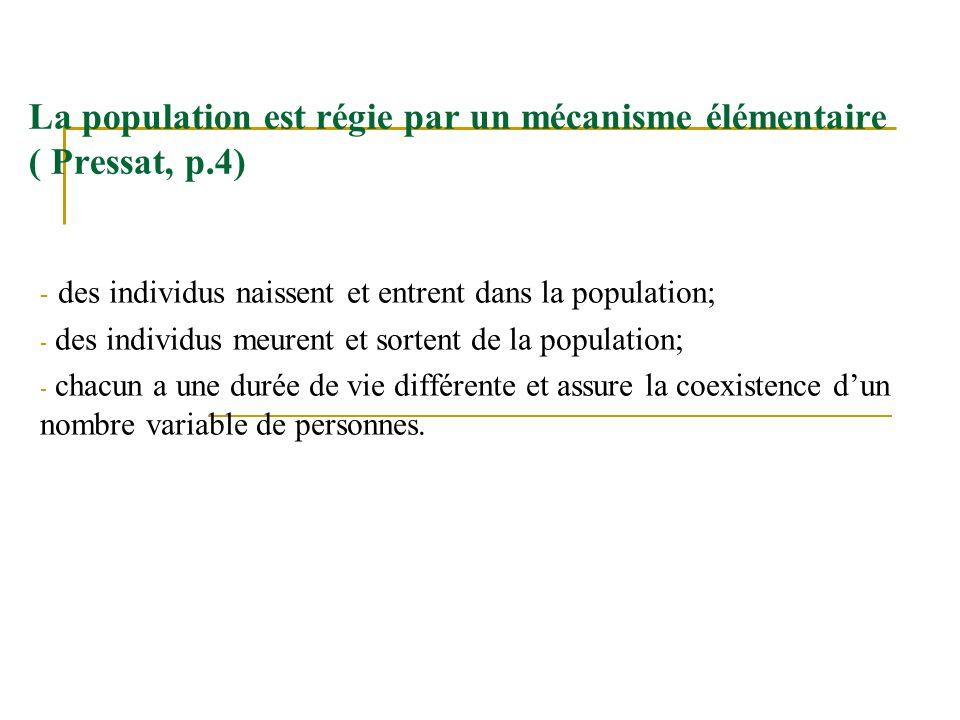 La population est régie par un mécanisme élémentaire ( Pressat, p.4) - des individus naissent et entrent dans la population; - des individus meurent e