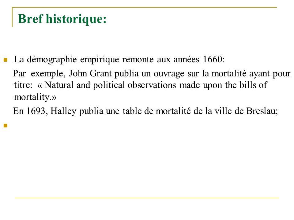 Bref historique: La démographie empirique remonte aux années 1660: Par exemple, John Grant publia un ouvrage sur la mortalité ayant pour titre: « Natu