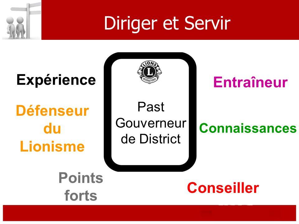 Diriger et Servir Expérience Points forts Connaissances Conseiller Défenseur du Lionisme Entraîneur Past Gouverneur de District
