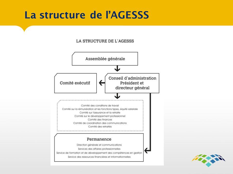 La structure de lAGESSS