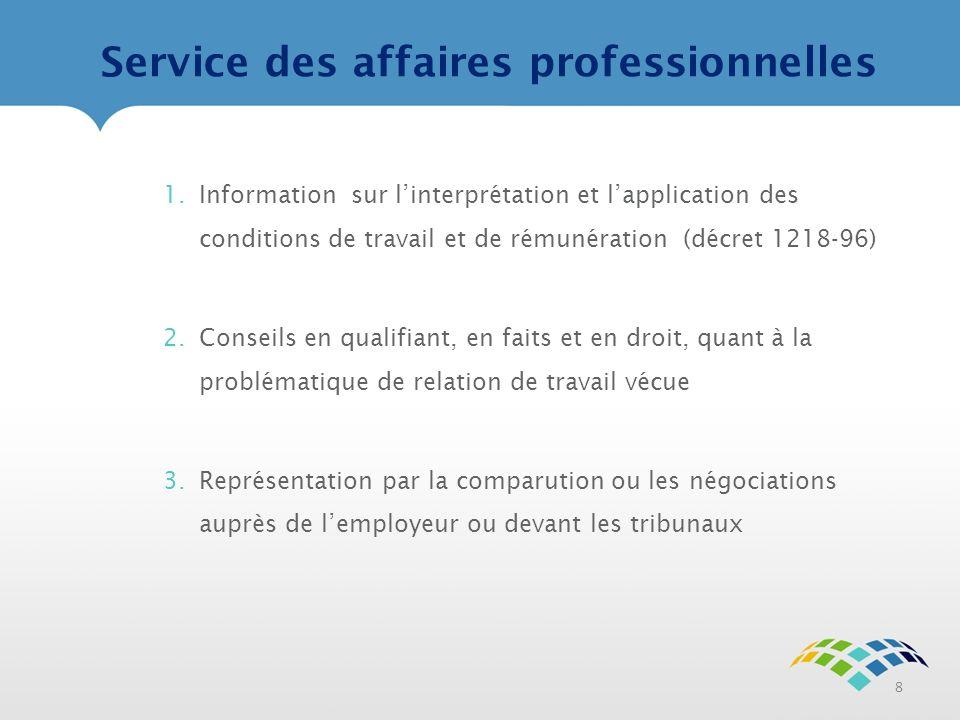 Service des affaires professionnelles 8 1.Information sur linterprétation et lapplication des conditions de travail et de rémunération (décret 1218-96