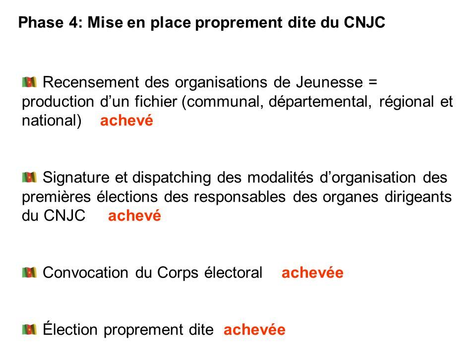 Phase 4: Mise en place proprement dite du CNJC Recensement des organisations de Jeunesse = production dun fichier (communal, départemental, régional e