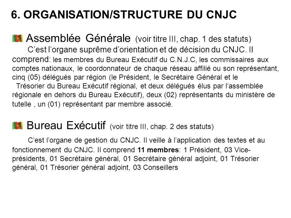 6. ORGANISATION/STRUCTURE DU CNJC Assemblée Générale (voir titre III, chap. 1 des statuts) Cest lorgane suprême dorientation et de décision du CNJC. I