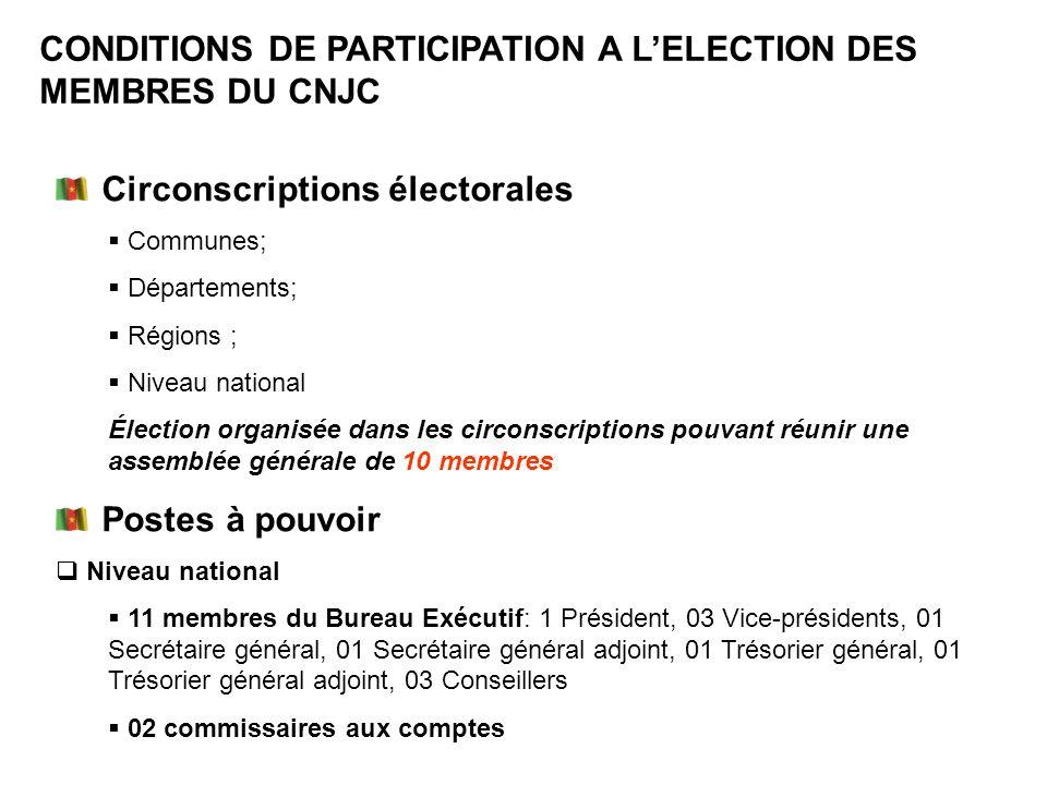 CONDITIONS DE PARTICIPATION A LELECTION DES MEMBRES DU CNJC Circonscriptions électorales Communes; Départements; Régions ; Niveau national Élection or