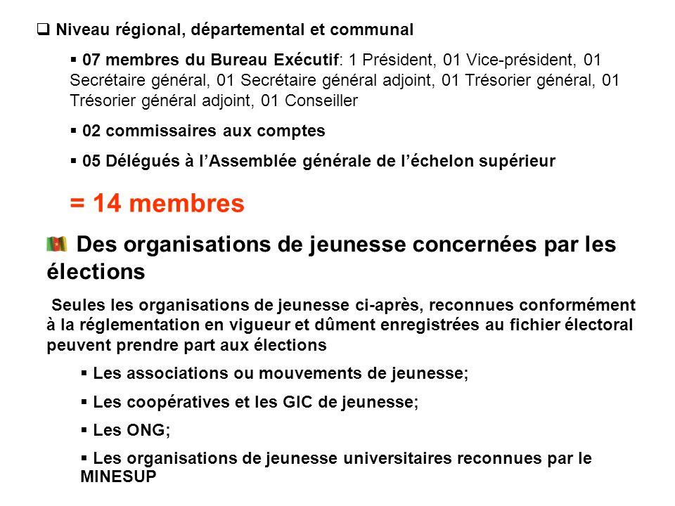 Niveau régional, départemental et communal 07 membres du Bureau Exécutif: 1 Président, 01 Vice-président, 01 Secrétaire général, 01 Secrétaire général