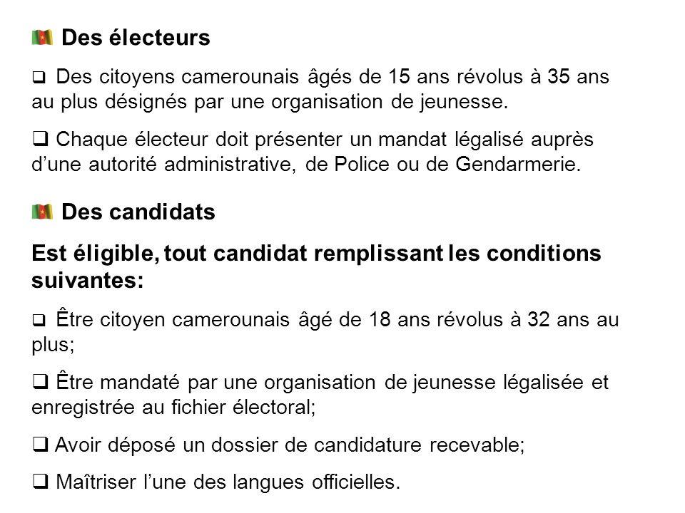 Des électeurs Des citoyens camerounais âgés de 15 ans révolus à 35 ans au plus désignés par une organisation de jeunesse. Chaque électeur doit présent