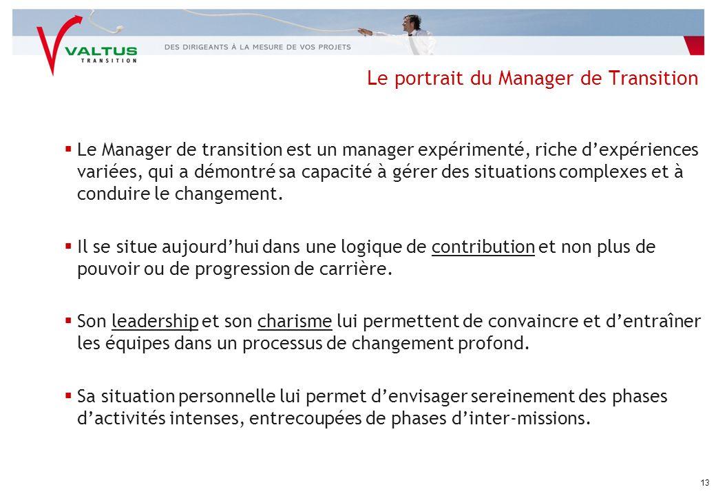Le portrait du Manager de Transition Le Manager de transition est un manager expérimenté, riche dexpériences variées, qui a démontré sa capacité à gérer des situations complexes et à conduire le changement.