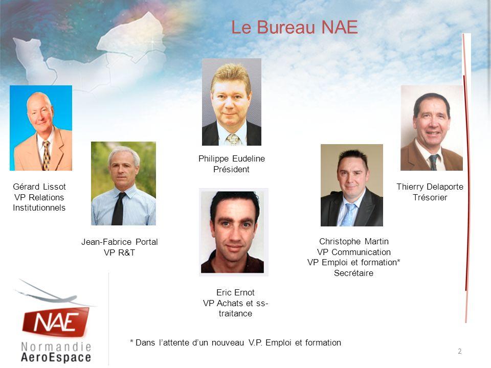 Le Bureau NAE 2 Gérard Lissot VP Relations Institutionnels Jean-Fabrice Portal VP R&T Eric Ernot VP Achats et ss- traitance Christophe Martin VP Commu
