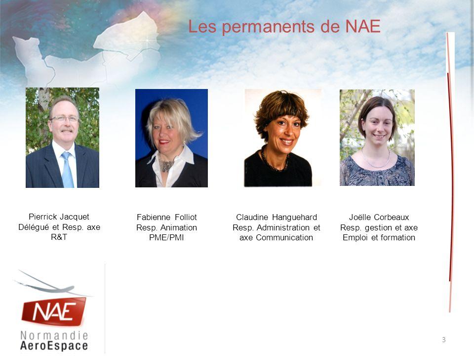 Les permanents de NAE 3 Pierrick Jacquet Délégué et Resp. axe R&T Fabienne Folliot Resp. Animation PME/PMI Claudine Hanguehard Resp. Administration et
