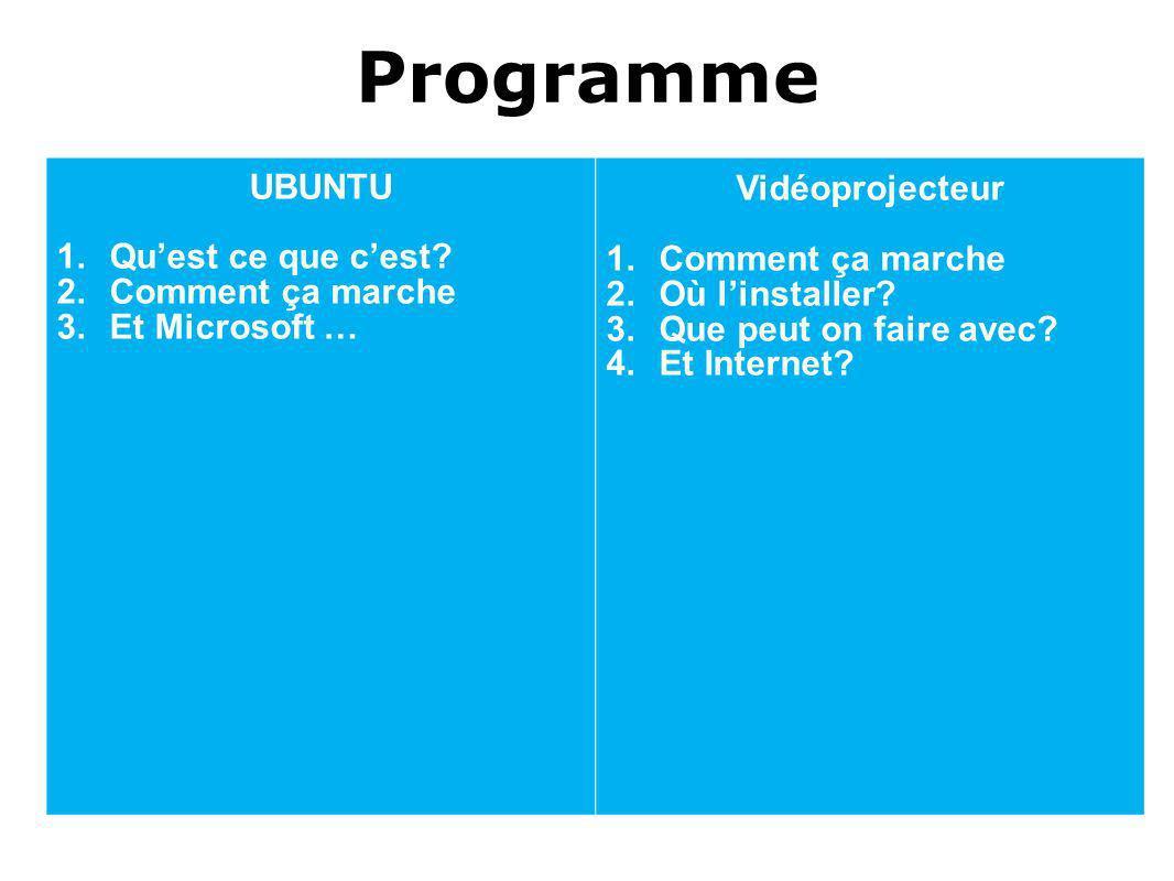 Programme UBUNTU 1.Quest ce que cest? 2.Comment ça marche 3.Et Microsoft … Vidéoprojecteur 1.Comment ça marche 2.Où linstaller? 3.Que peut on faire av
