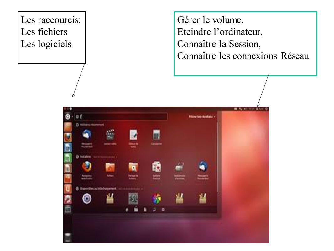 Gérer le volume, Eteindre lordinateur, Connaître la Session, Connaître les connexions Réseau Les raccourcis: Les fichiers Les logiciels