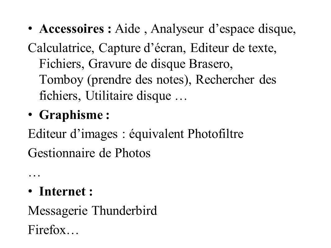Accessoires : Aide, Analyseur despace disque, Calculatrice, Capture décran, Editeur de texte, Fichiers, Gravure de disque Brasero, Tomboy (prendre des