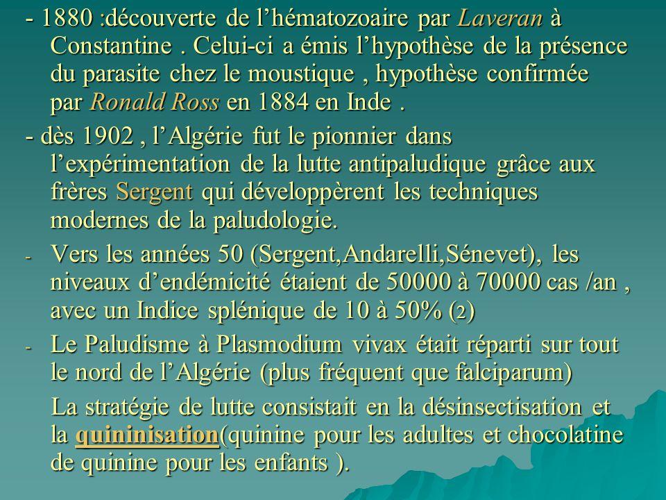 - 1880 :découverte de lhématozoaire par Laveran à Constantine.