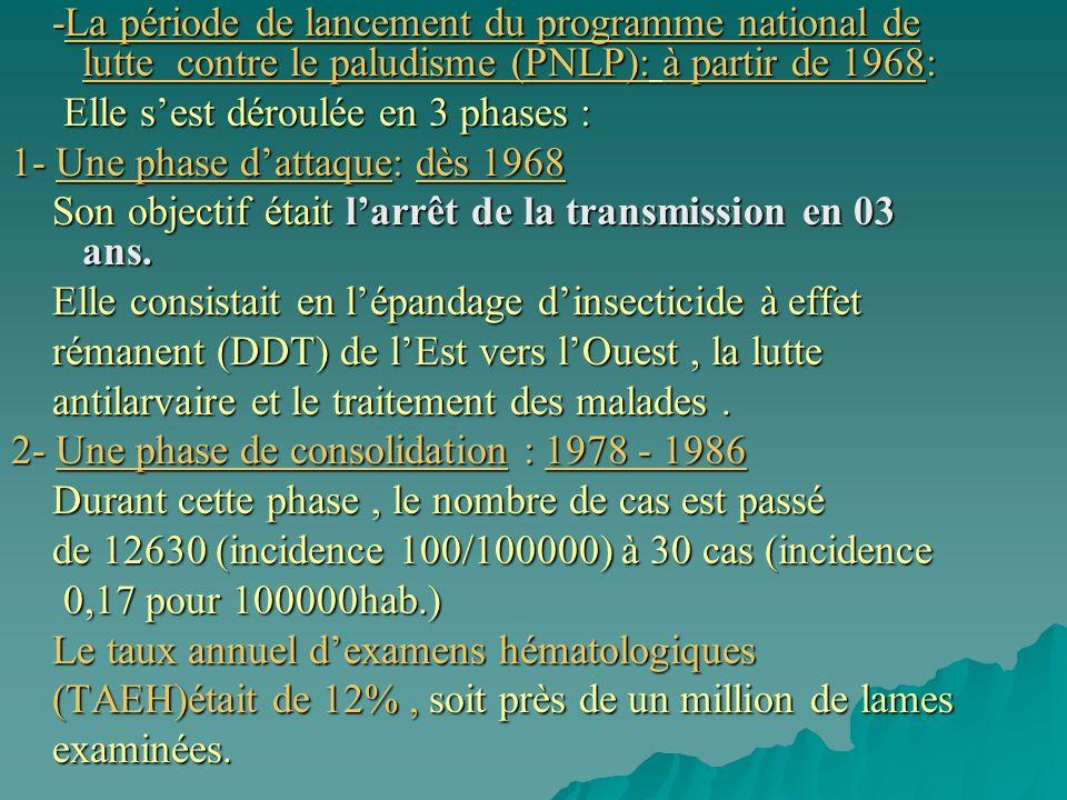 -La période de lancement du programme national de lutte contre le paludisme (PNLP): à partir de 1968: -La période de lancement du programme national de lutte contre le paludisme (PNLP): à partir de 1968: Elle sest déroulée en 3 phases : Elle sest déroulée en 3 phases : 1- Une phase dattaque: dès 1968 Son objectif était larrêt de la transmission en 03 ans.