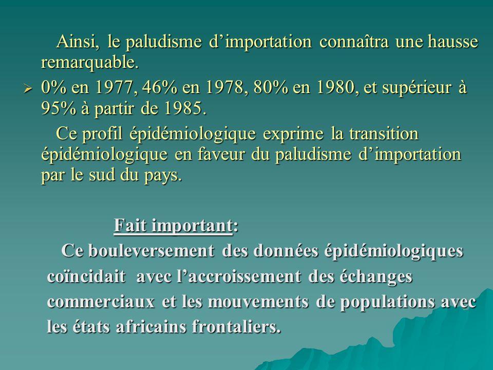 PLAN DACTION 2006 Le plan daction 2006 de lInstitut National de la Santé Publique tient compte de toutes les données de la situation épidémiologique du paludisme en Algérie, son évolution depuis ces dernières années et tente dy répondre par une stratégie opérationnelle adaptée,en collaboration avec la direction de la prévention du MSPRH.Il consiste à évaluer et surveiller le risque paludogène au niveau de chaque strate épidémiologique, ciblant particulièrement les Wilayas à haut risque : Le plan daction 2006 de lInstitut National de la Santé Publique tient compte de toutes les données de la situation épidémiologique du paludisme en Algérie, son évolution depuis ces dernières années et tente dy répondre par une stratégie opérationnelle adaptée,en collaboration avec la direction de la prévention du MSPRH.Il consiste à évaluer et surveiller le risque paludogène au niveau de chaque strate épidémiologique, ciblant particulièrement les Wilayas à haut risque : Tamanrasset, Adrar, Illizi, Ghardaia,Ouargla,au sud du pays.
