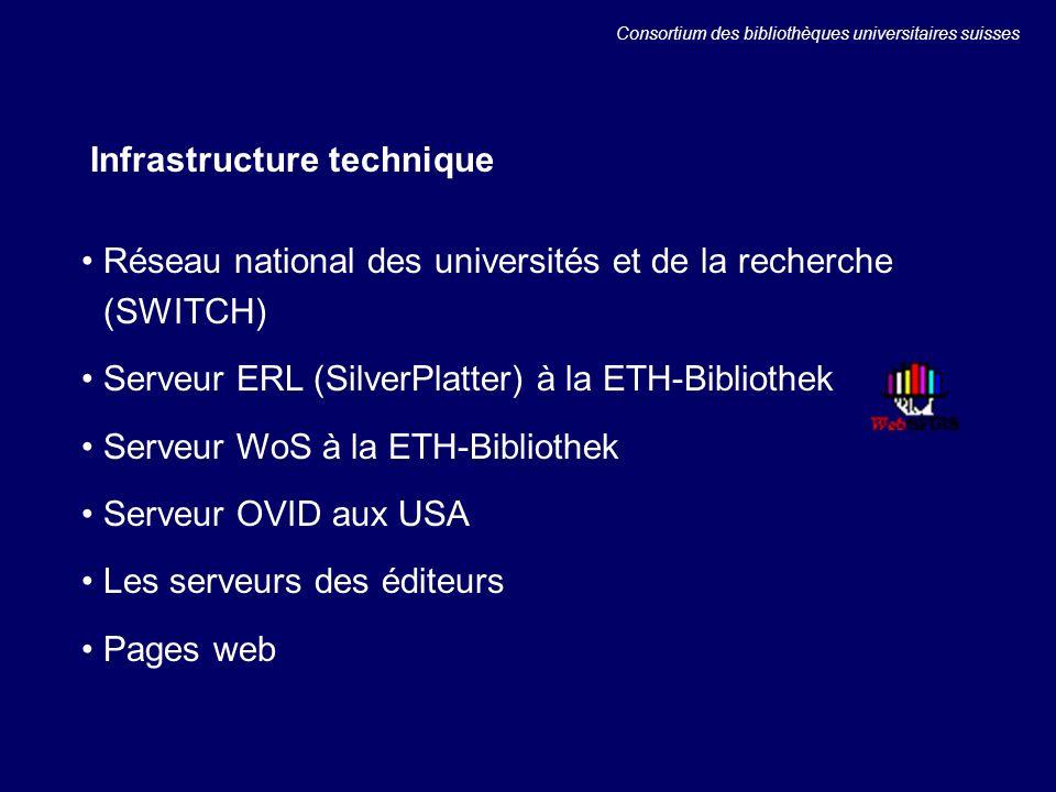 Infrastructure technique Réseau national des universités et de la recherche (SWITCH) Serveur ERL (SilverPlatter) à la ETH-Bibliothek Serveur WoS à la ETH-Bibliothek Serveur OVID aux USA Les serveurs des éditeurs Pages web Consortium des bibliothèques universitaires suisses