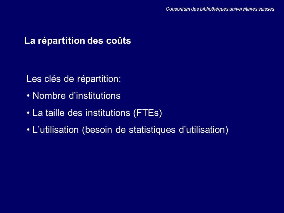 Les clés de répartition: Nombre dinstitutions La taille des institutions (FTEs) Lutilisation (besoin de statistiques dutilisation) La répartition des coûts Consortium des bibliothèques universitaires suisses