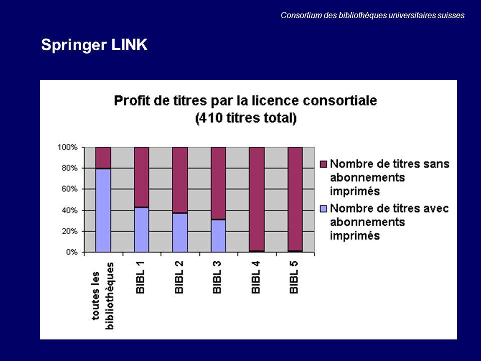 Springer LINK Consortium des bibliothèques universitaires suisses