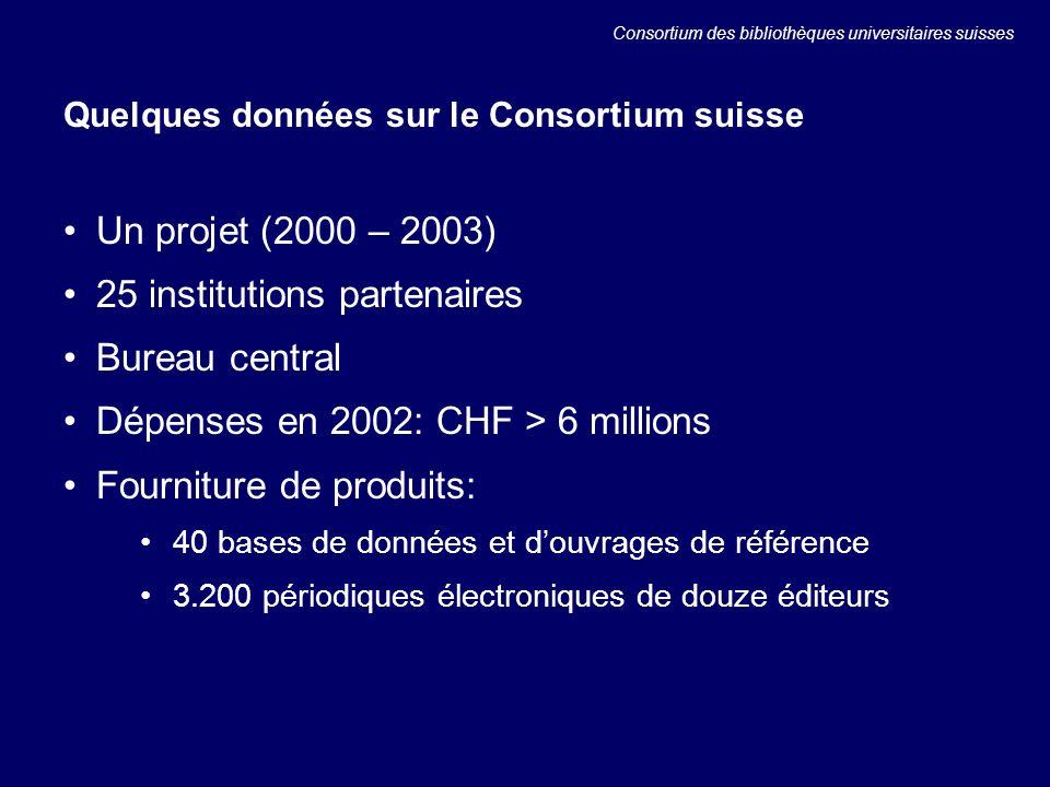 Quelques données sur le Consortium suisse Un projet (2000 – 2003) 25 institutions partenaires Bureau central Dépenses en 2002: CHF > 6 millions Fourniture de produits: 40 bases de données et douvrages de référence 3.200 périodiques électroniques de douze éditeurs Consortium des bibliothèques universitaires suisses