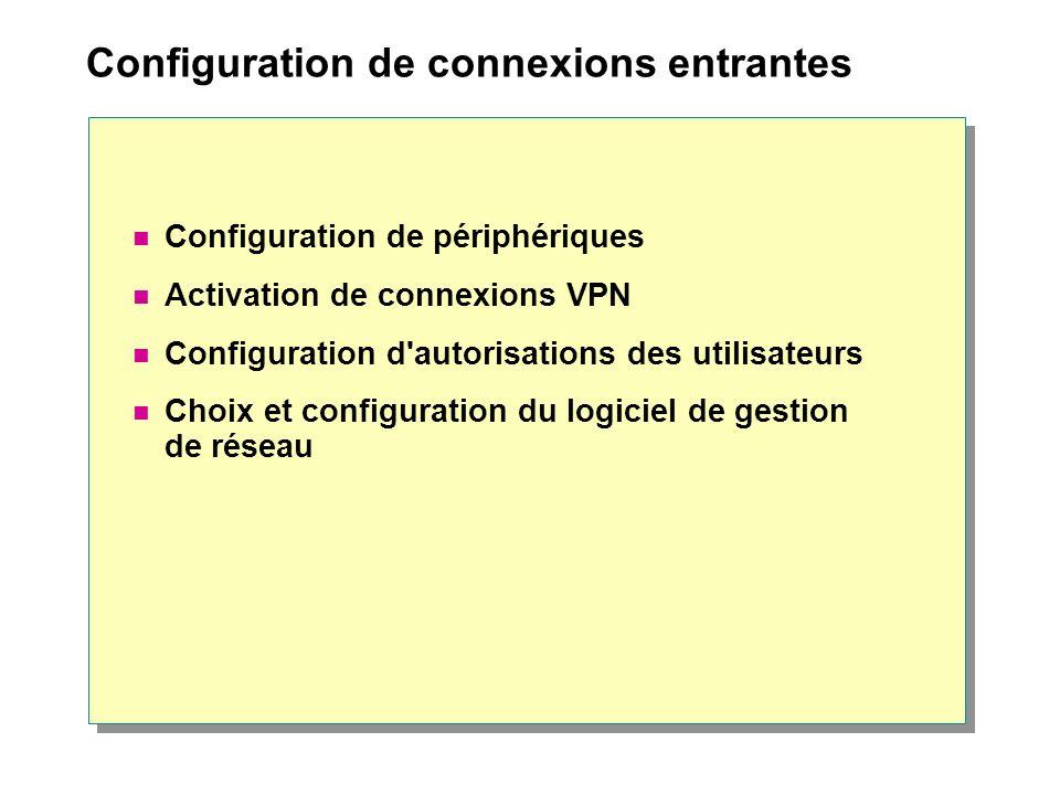 Configuration de connexions entrantes Configuration de périphériques Activation de connexions VPN Configuration d'autorisations des utilisateurs Choix