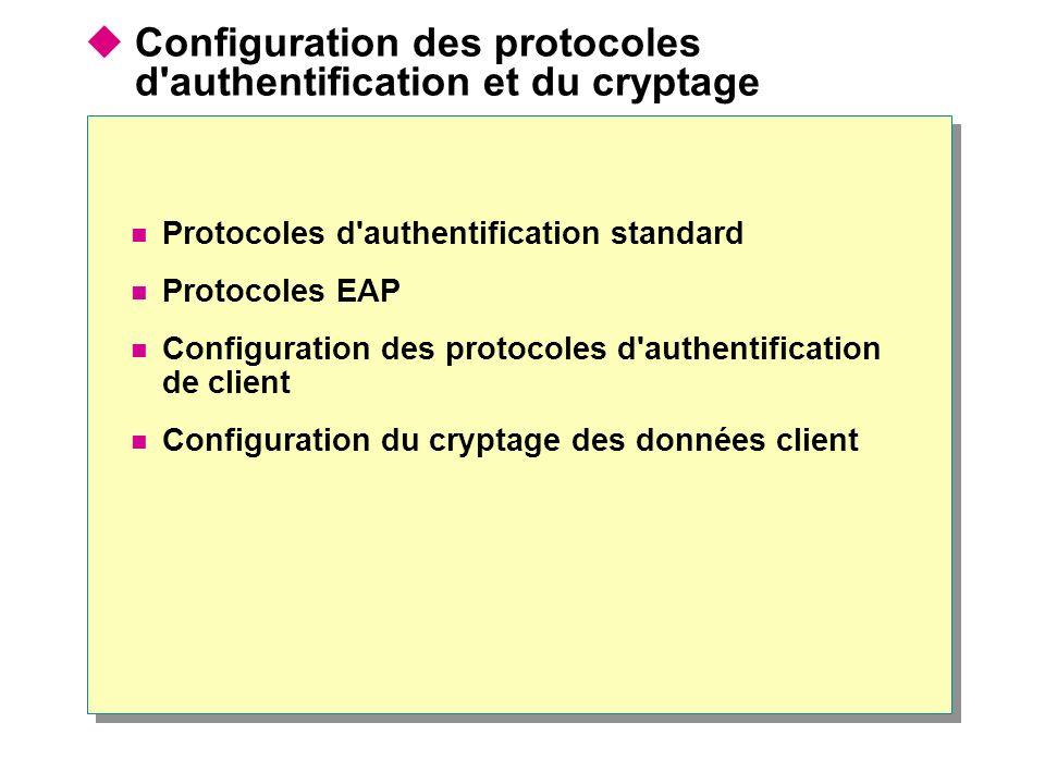 Configuration des protocoles d authentification et du cryptage Protocoles d authentification standard Protocoles EAP Configuration des protocoles d authentification de client Configuration du cryptage des données client