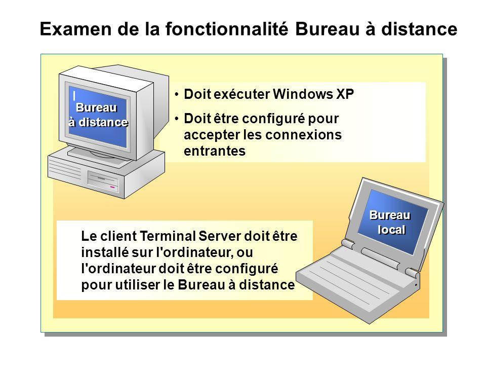 Examen de la fonctionnalité Bureau à distance Le client Terminal Server doit être installé sur l ordinateur, ou l ordinateur doit être configuré pour utiliser le Bureau à distance Doit exécuter Windows XP Doit être configuré pour accepter les connexions entrantes Bureau à distance Bureau local