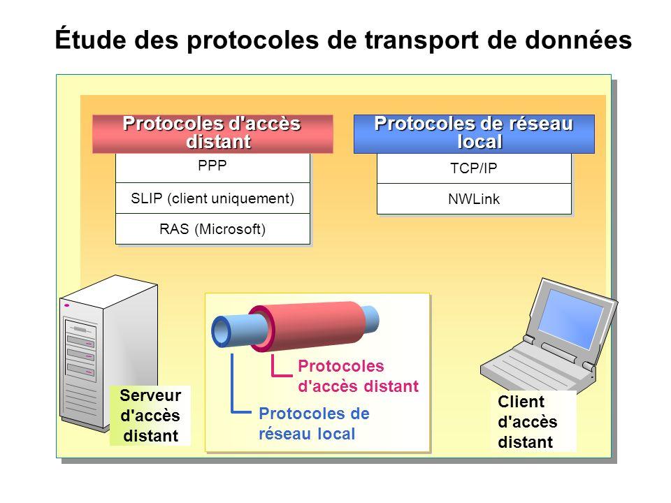 Étude des protocoles de transport de données PPP SLIP (client uniquement) RAS (Microsoft) TCP/IP NWLink Protocoles d accès distant Protocoles de réseau local Protocoles d accès distant Serveur d accès distant Client d accès distant