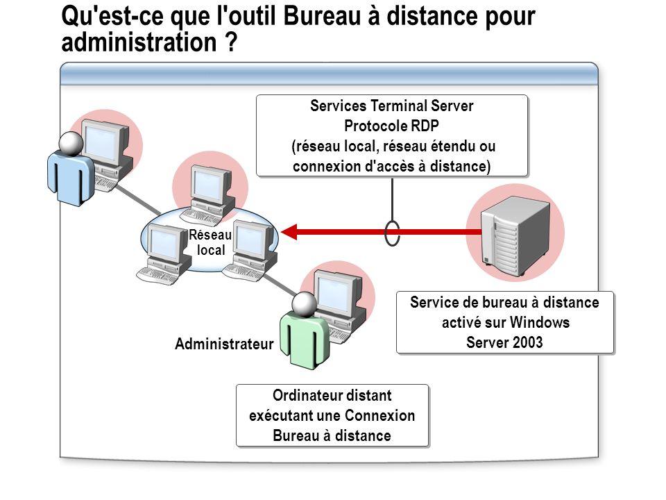 Qu est-ce que l outil Bureau à distance pour administration .