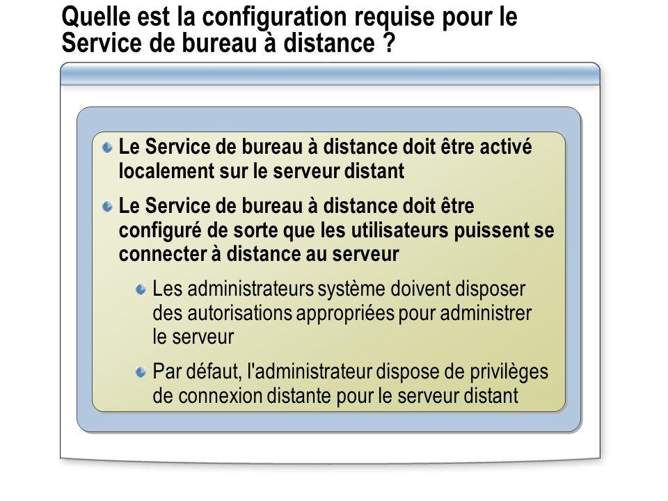 Quelle est la configuration requise pour le Service de bureau à distance .