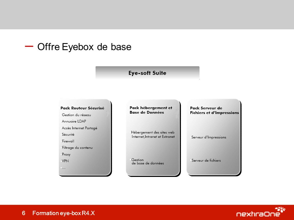 7 Formation eye-box R4.X Offre Eyebox: Package Packs SW 2 plateformes Compact < 25 Users Premium < 250 Users Services