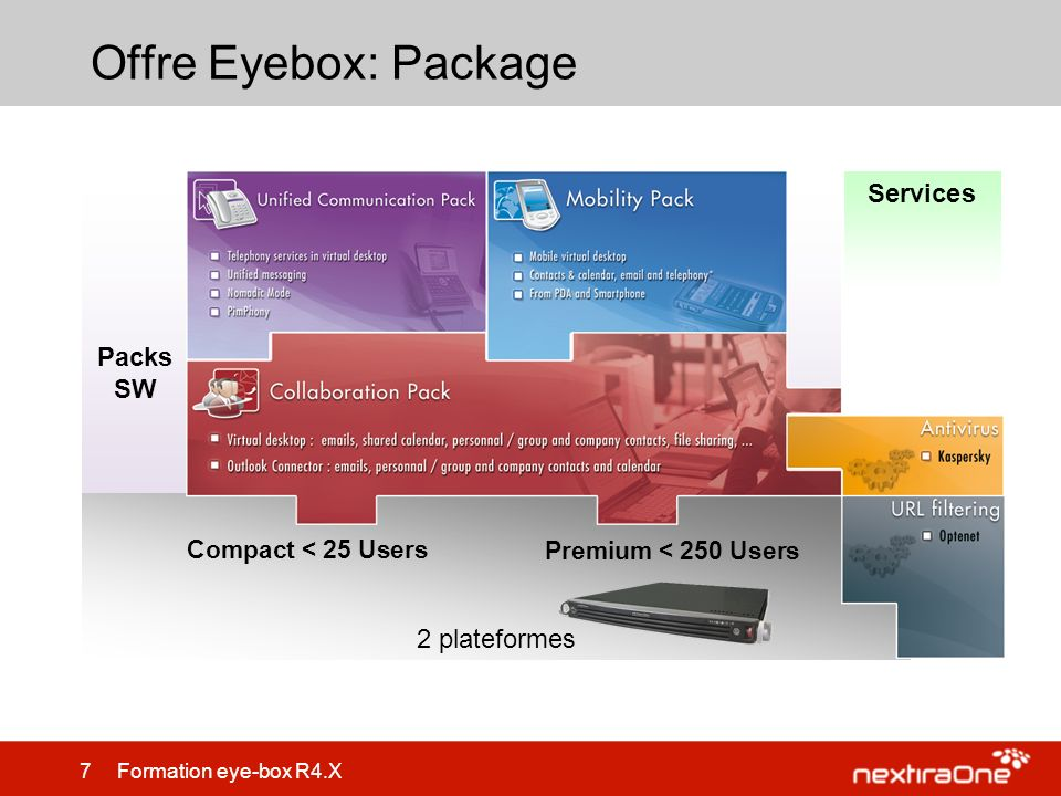 8 Formation eye-box R4.X Offre Eye box comparée La messagerie hébergée chez un opérateur ou FAI Avantages EyeBoxAvantages Opérateur - Liberté de choix FAI - Nombre illimité de comptes Emails - Capacité de stockage illimitée - Souplesse dadministration - Proximité du revendeur - Sécurisation des données - Temps de disponibilité de la messagerie