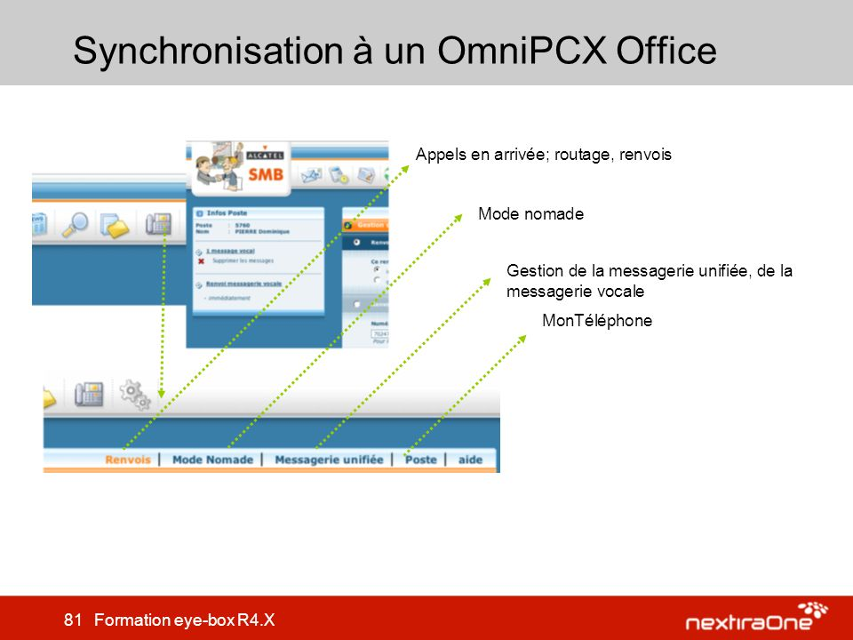 81 Formation eye-box R4.X Synchronisation à un OmniPCX Office Gestion de la messagerie unifiée, de la messagerie vocale Appels en arrivée; routage, re