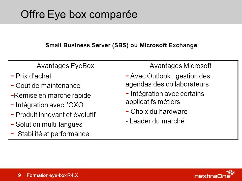 9 Formation eye-box R4.X Offre Eye box comparée Small Business Server (SBS) ou Microsoft Exchange Avantages EyeBoxAvantages Microsoft - Prix dachat -