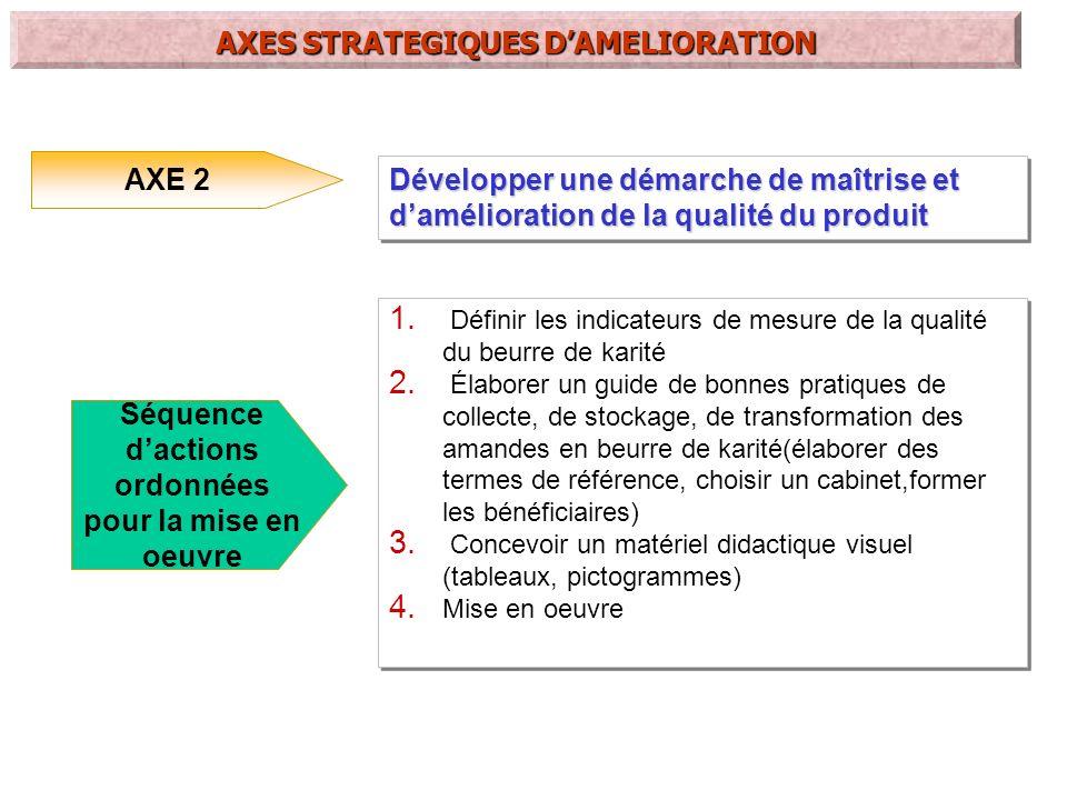 AXE 3 Organiser un réseau de distribution et promouvoir une meilleure visibilité commerciale du produit 1.