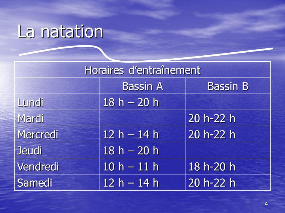 4 La natation Horaires dentraînement Bassin A Bassin B Lundi 18 h – 20 h Mardi 20 h-22 h Mercredi 12 h – 14 h 20 h-22 h Jeudi 18 h – 20 h Vendredi 10 h – 11 h 18 h-20 h Samedi 12 h – 14 h 20 h-22 h
