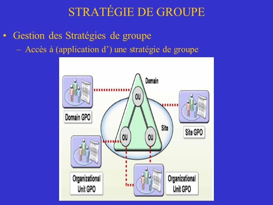 STRATÉGIE DE GROUPE Gestion des Stratégies de groupe –Accès à (application d) une stratégie de groupe