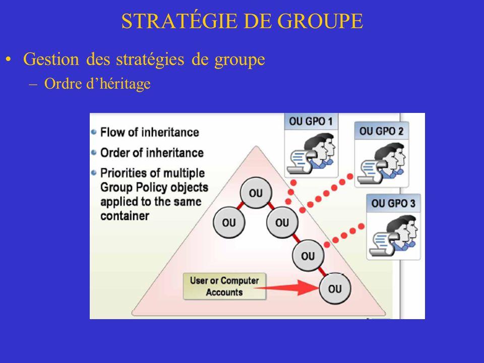 STRATÉGIE DE GROUPE Gestion des stratégies de groupe –Ordre dhéritage