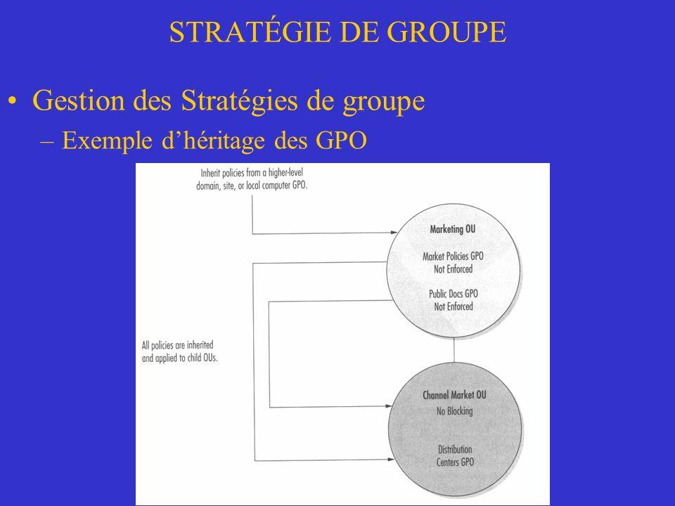 STRATÉGIE DE GROUPE Gestion des Stratégies de groupe –Exemple dhéritage des GPO