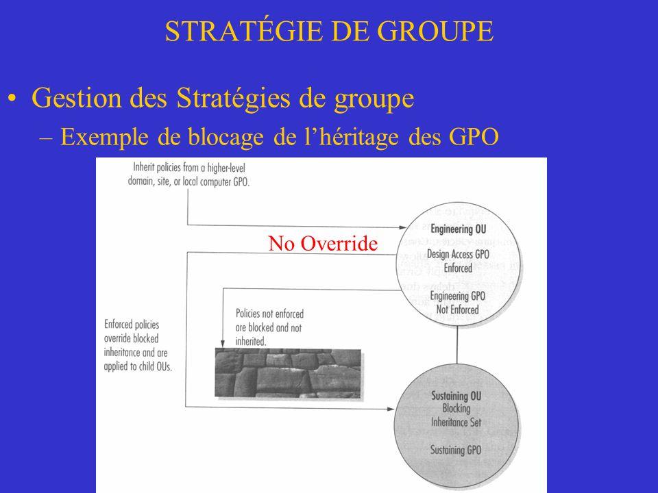 STRATÉGIE DE GROUPE Gestion des Stratégies de groupe –Exemple de blocage de lhéritage des GPO No Override