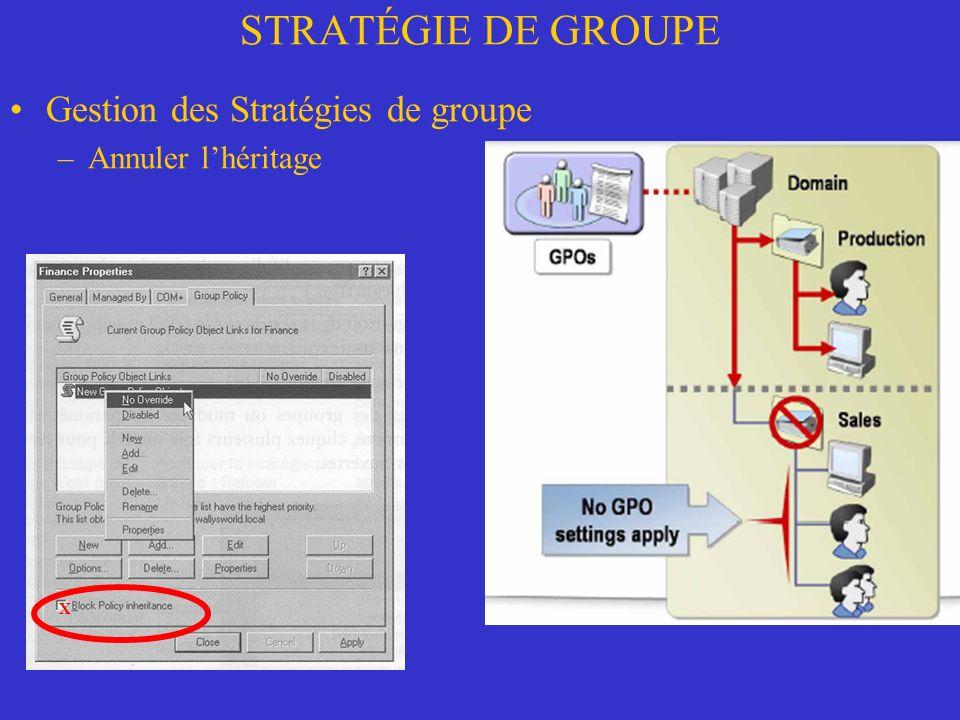 STRATÉGIE DE GROUPE Gestion des Stratégies de groupe –Annuler lhéritage X