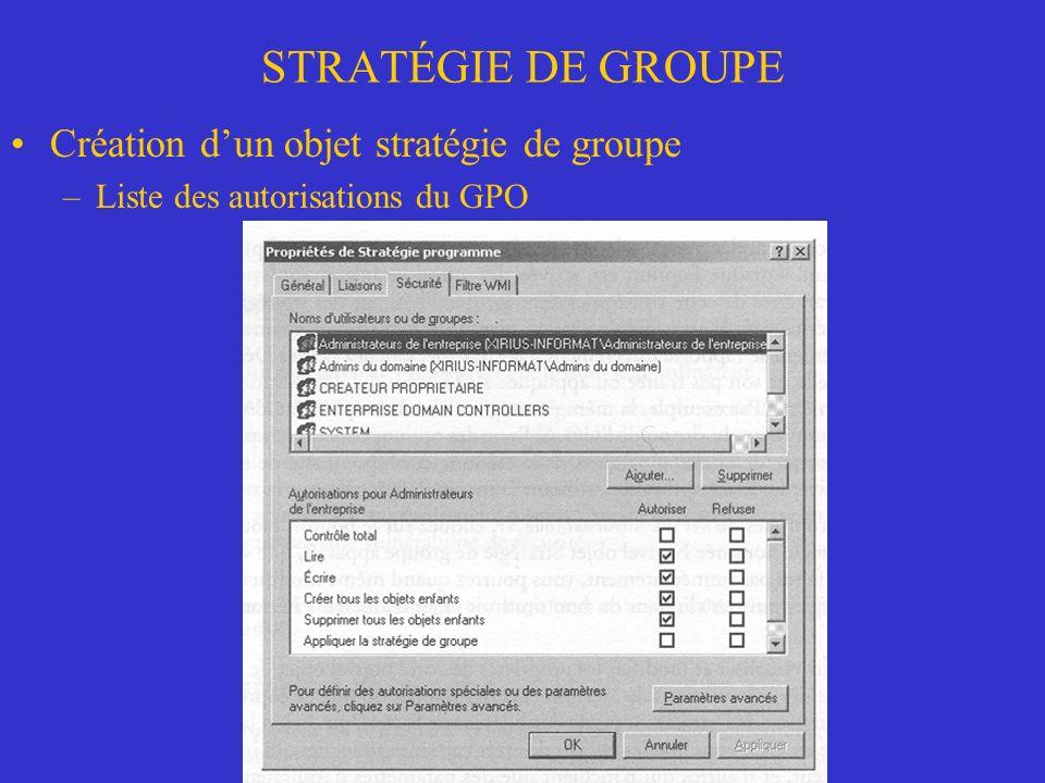 STRATÉGIE DE GROUPE Création dun objet stratégie de groupe –Liste des autorisations du GPO