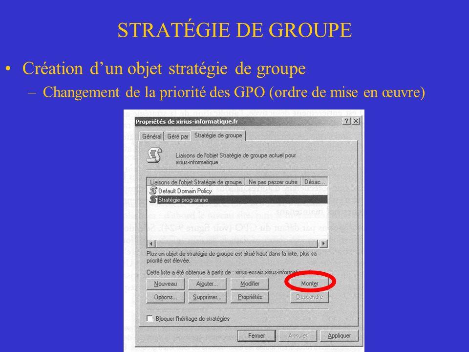 STRATÉGIE DE GROUPE Création dun objet stratégie de groupe –Changement de la priorité des GPO (ordre de mise en œuvre)