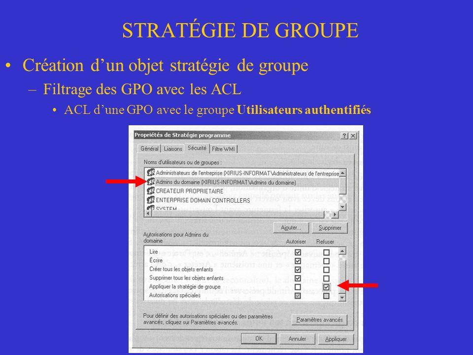 STRATÉGIE DE GROUPE Création dun objet stratégie de groupe –Filtrage des GPO avec les ACL ACL dune GPO avec le groupe Utilisateurs authentifiés