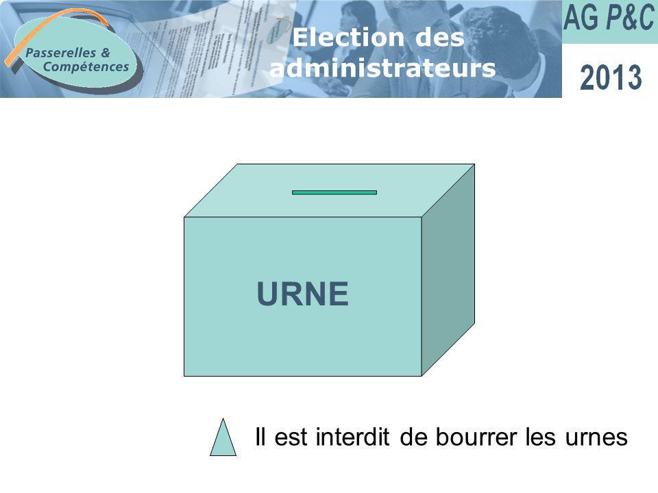 Sommaire Election des administrateurs URNE Il est interdit de bourrer les urnes