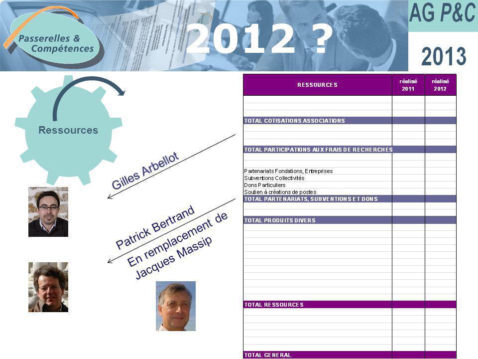 Sommaire Ressources 2012 ? Patrick Bertrand En remplacement de Jacques Massip