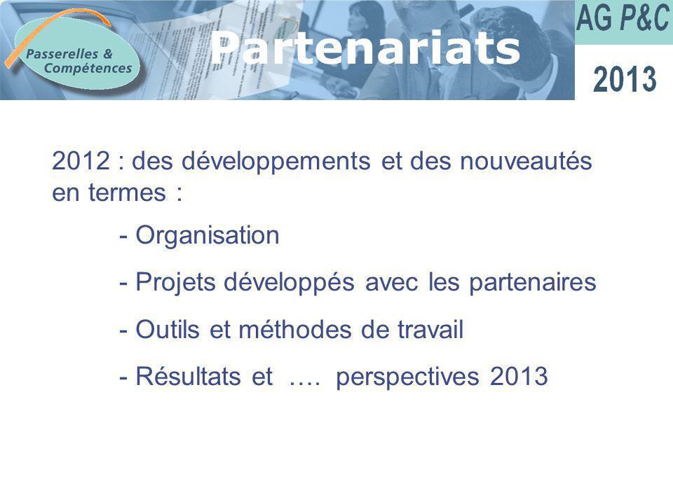 Sommaire 2012 : des développements et des nouveautés en termes : - Organisation - Projets développés avec les partenaires - Outils et méthodes de trav